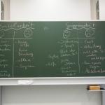 TEAMTAGE Jg7 Realschule