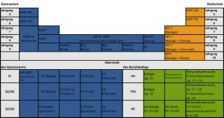 MINT-Profil EXCEL Schulfarben fertig 2014